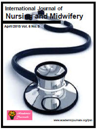 International Journal Of Nursing and Midwifery