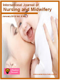 International Journal Of Nursing and Midwifery